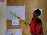 Lizzie Shumba presents yield data at participatory workshop